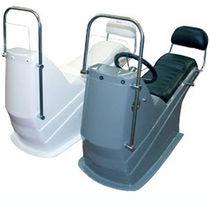 赛马式导航操控装置 / 椅背 / 挡风玻璃