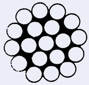 控制缆 / 用于起重机 / 用于固定索具 / 1x19