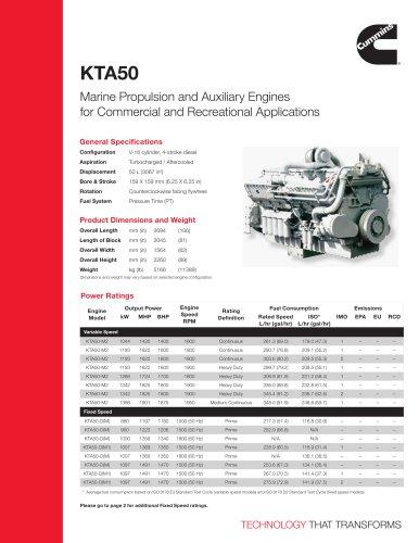 KTA50