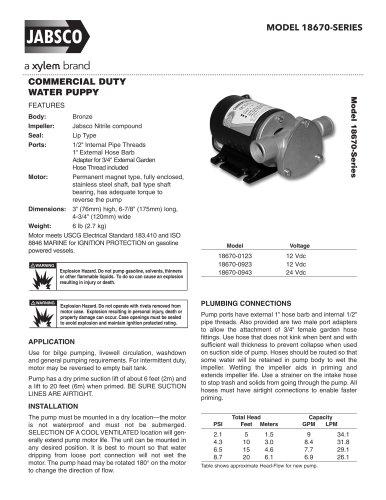 18670 Technical Datasheet