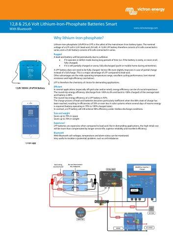 12,8 & 25,6 Volt Lithium-Iron-Phosphate Batteries Smart