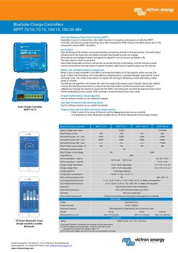 MPPT 75/10, 75/15, 100/15, 100/20-48V
