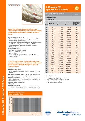X-Mooring HS Dyneema® SSC-Cover