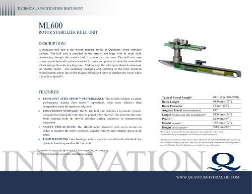 QuantumMagliftML600.pdf