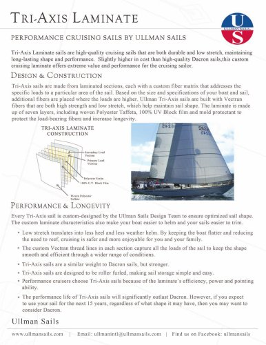 Ullman-Sails-Tri-Axis-Cruising-Sails.