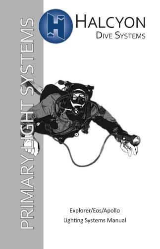 Explorer Eos manual 2010