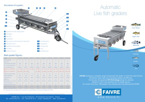 Automatic Live fish graders